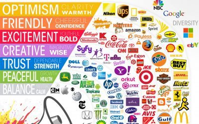 Show your true colours – how colour can help communicate your brand