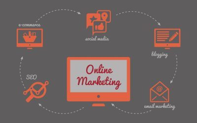 How Will my Business Benefit from Online Marketing?